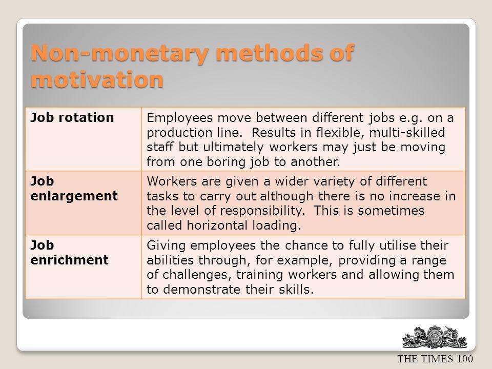 Non-monetary methods of motivation