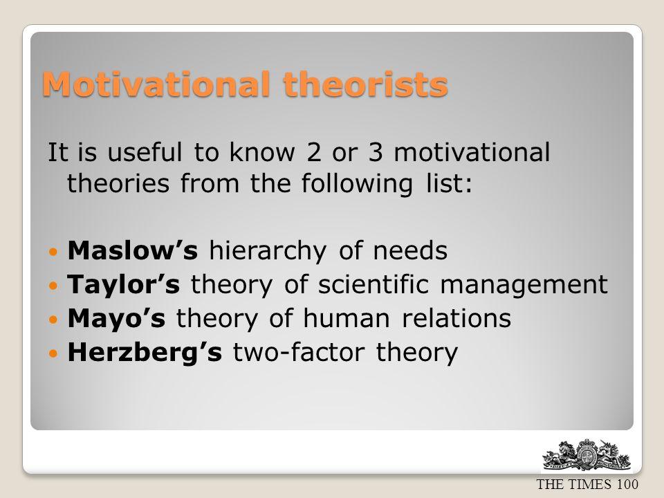 Motivational theorists