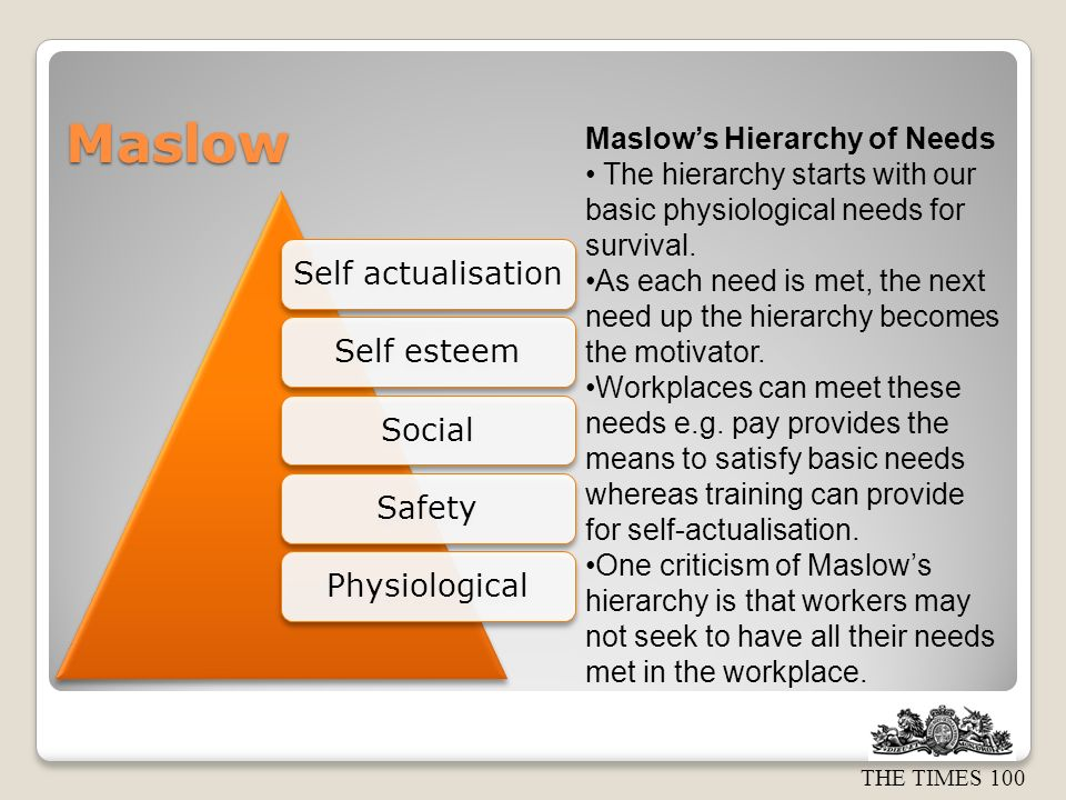 Maslow Maslow's Hierarchy of Needs