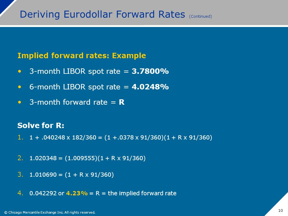 Deriving Eurodollar Forward Rates (Continued)