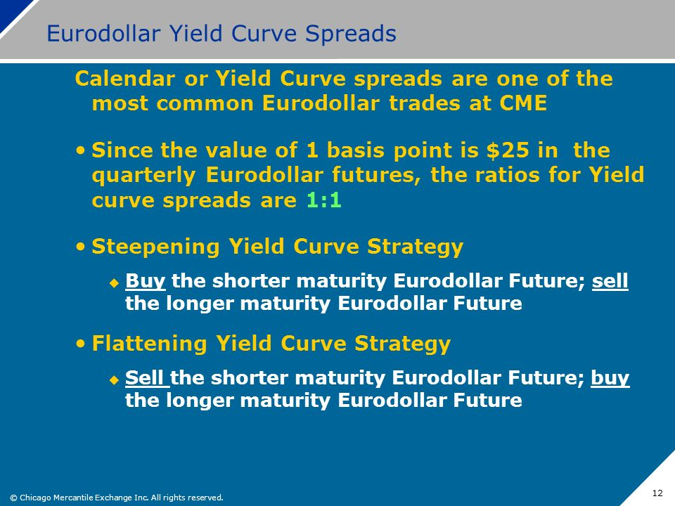 Eurodollar Yield Curve Spreads
