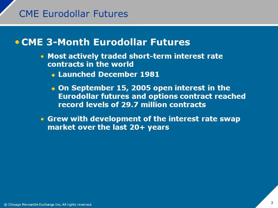 CME Eurodollar Futures