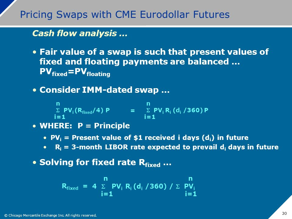 Pricing Swaps with CME Eurodollar Futures
