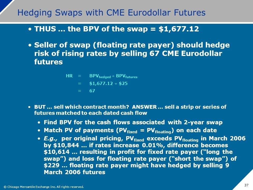 Hedging Swaps with CME Eurodollar Futures
