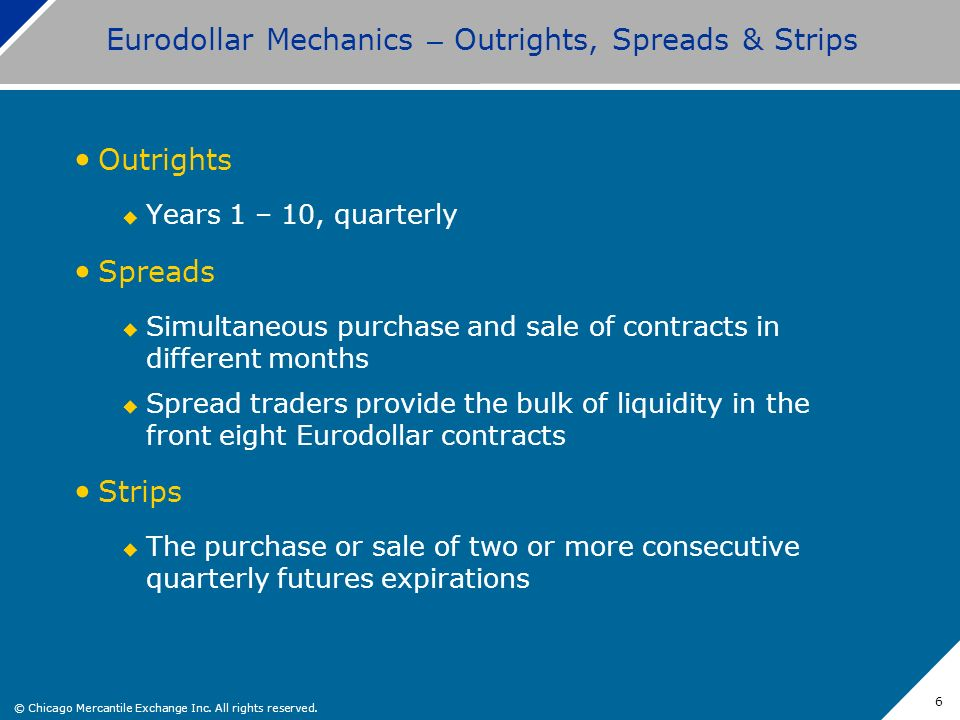 Eurodollar Mechanics – Outrights, Spreads & Strips
