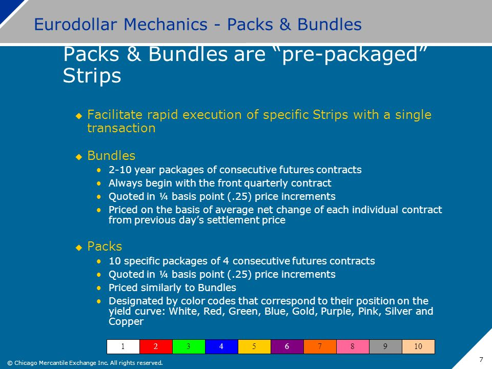 Eurodollar Mechanics - Packs & Bundles