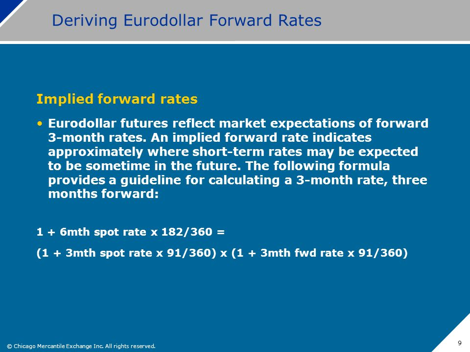 Deriving Eurodollar Forward Rates