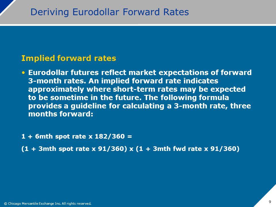 Deriving Eurodollar Forward Rates