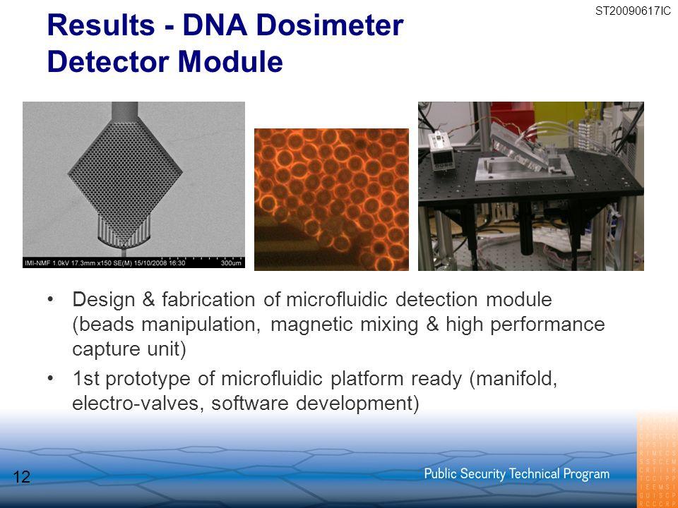 Results - DNA Dosimeter Detector Module