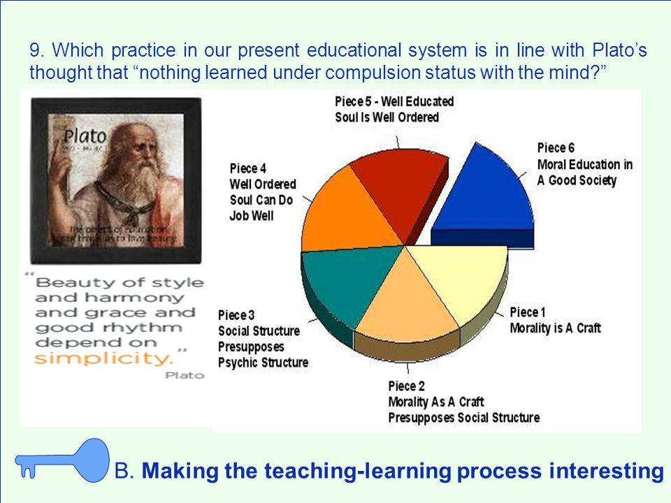 B. Making the teaching-learning process interesting