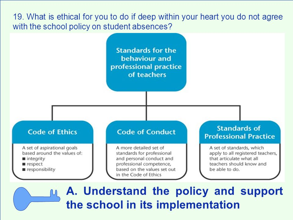A. Understand the policy and support the school in its implementation