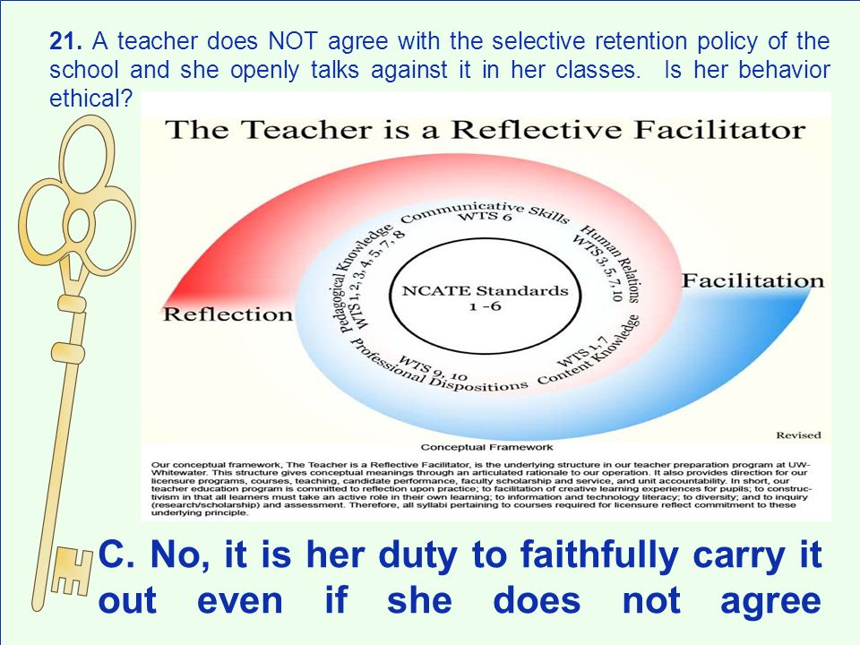 21. A teacher does NOT agree with the selective retention policy of the school and she openly talks against it in her classes. Is her behavior ethical