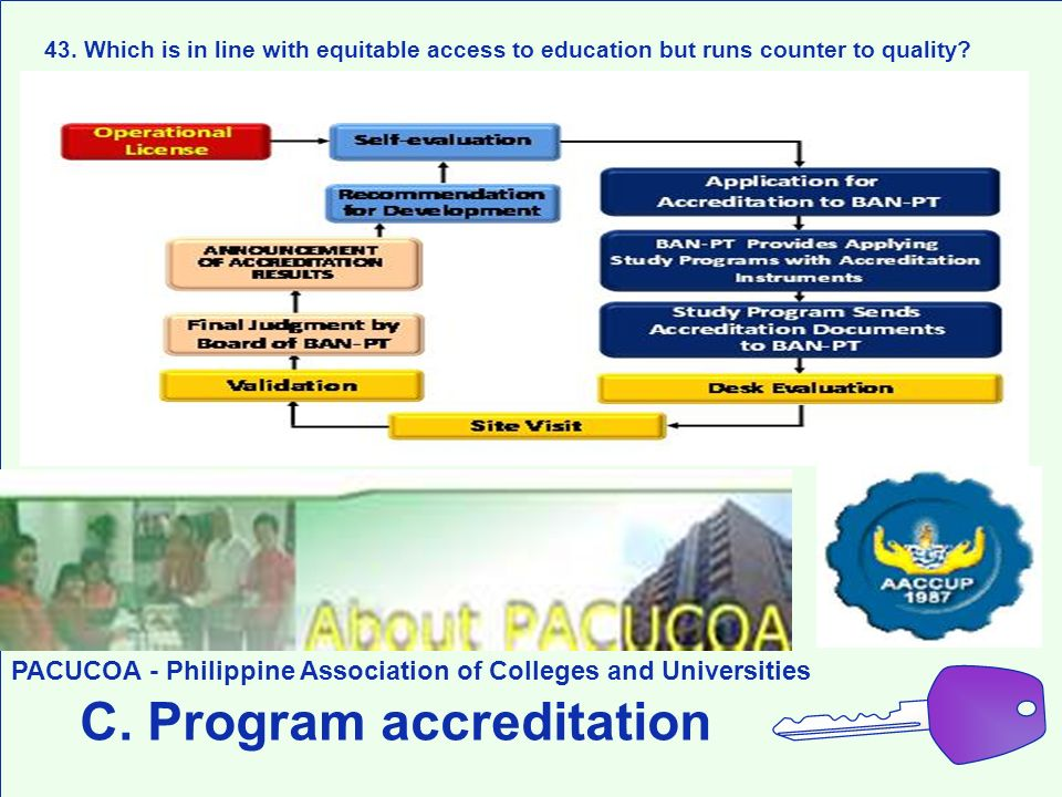 C. Program accreditation