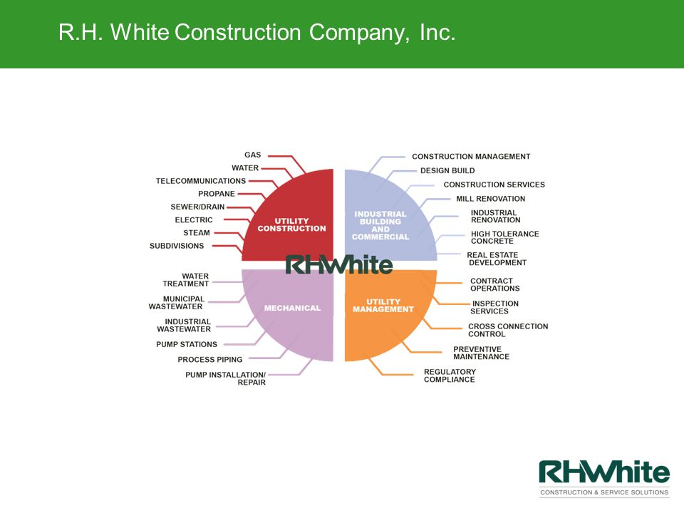 R.H. White Construction Company, Inc.