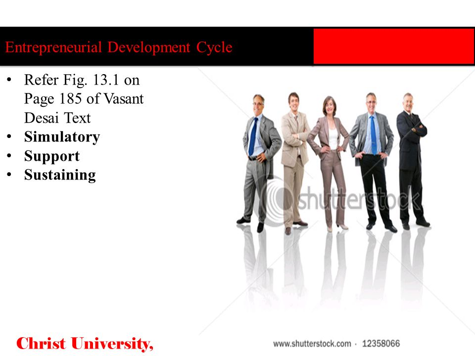 3 Entrepreneurial Development Cycle