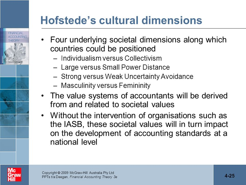 hofstede s cultural dimensions 3 countries essay 3 hofstede: dimensionalizing other cultural variety there exist dimensions of culture sentiments of people in over 50 countries around the world (hofstede.