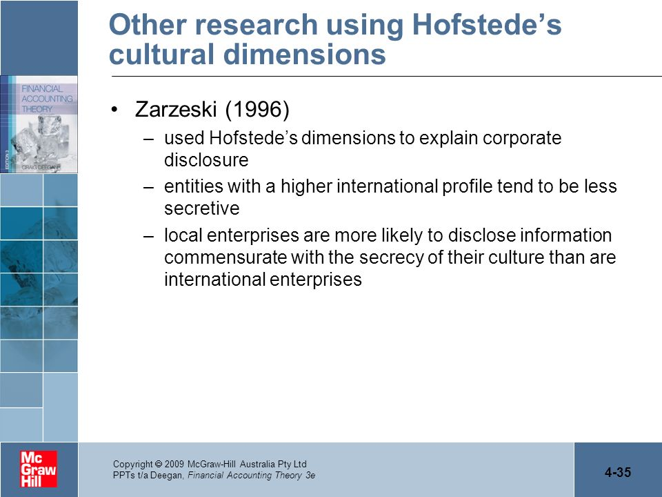 Other research using Hofstede's cultural dimensions