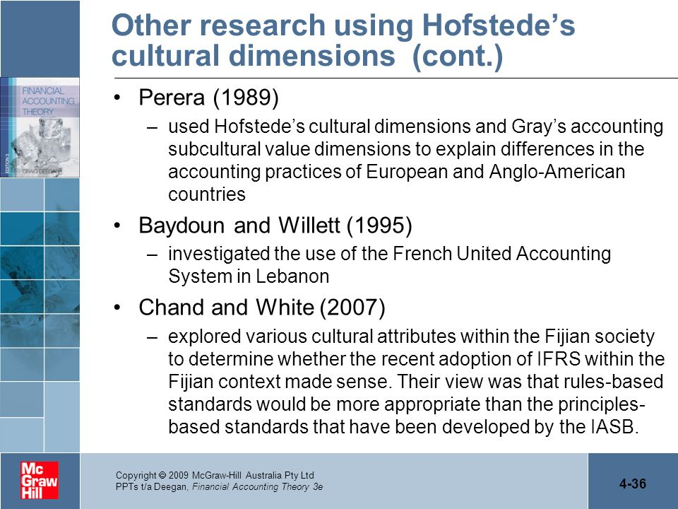 Other research using Hofstede's cultural dimensions (cont.)