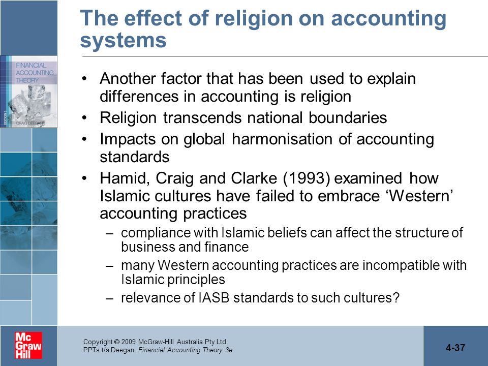 The effect of religion on accounting systems