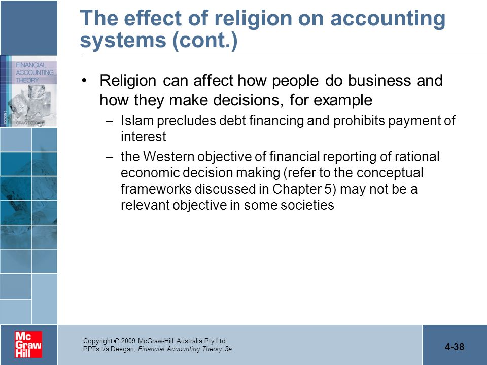 The effect of religion on accounting systems (cont.)