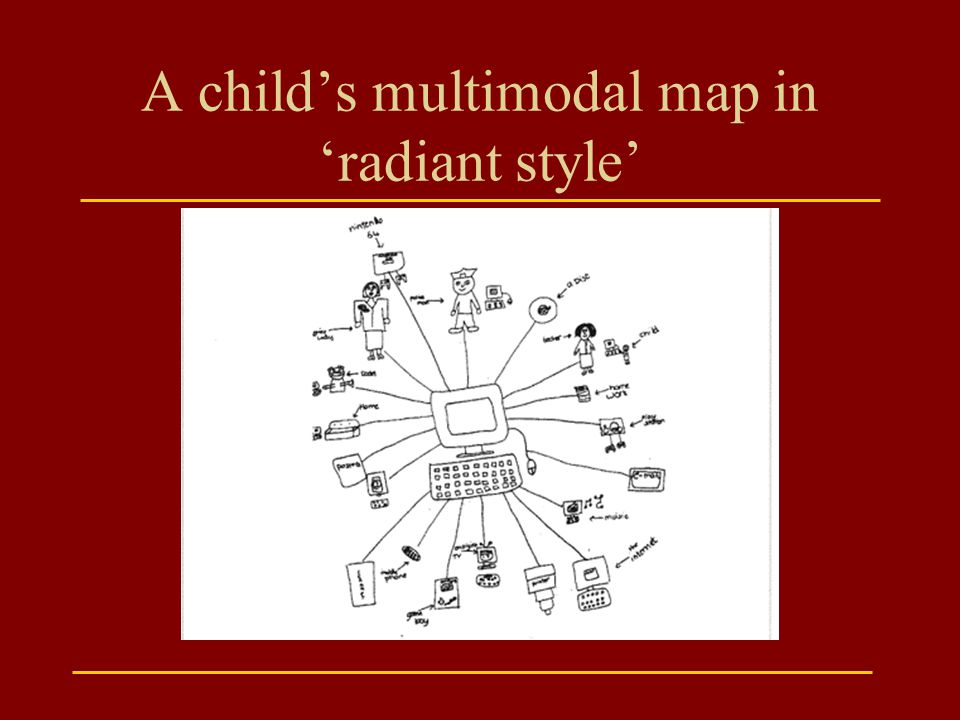 A child's multimodal map in 'radiant style'