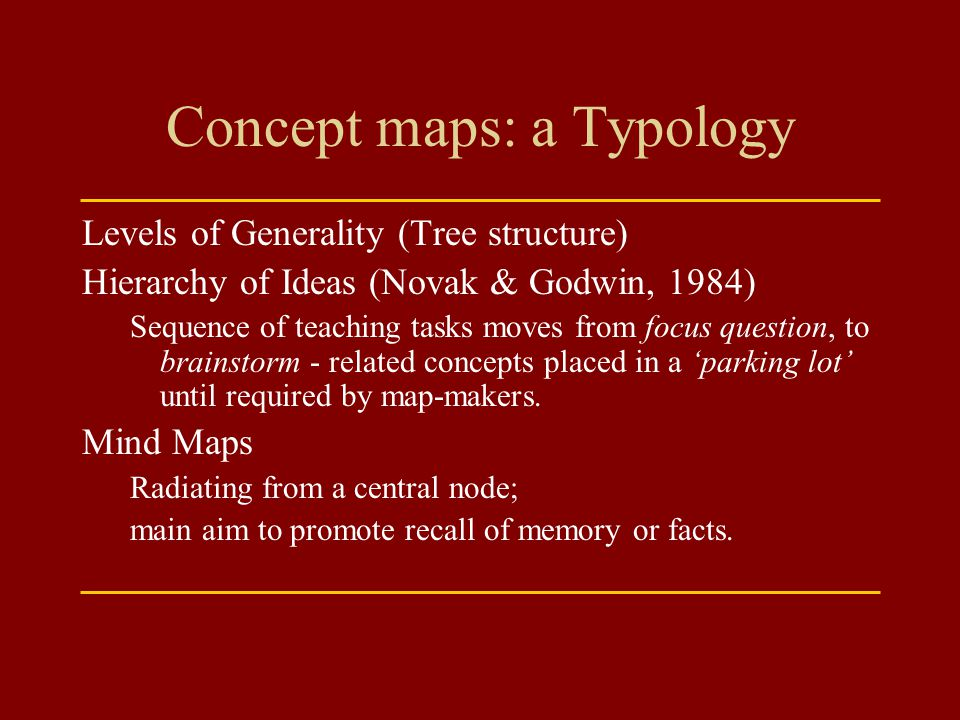 Concept maps: a Typology