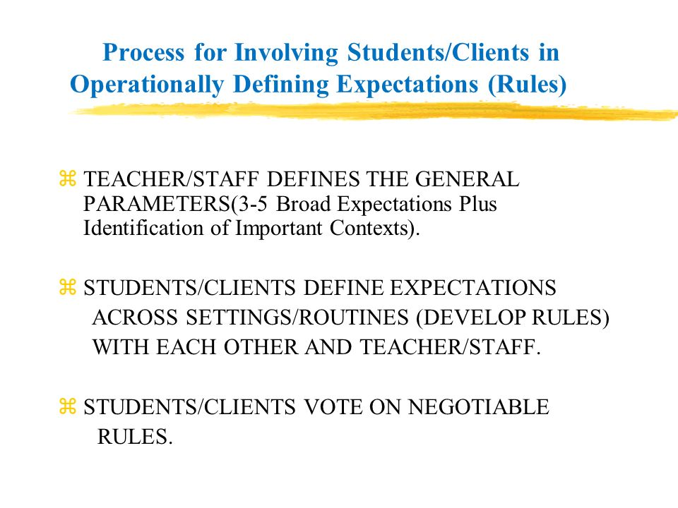 Process for Involving Students/Clients in Operationally Defining Expectations (Rules)
