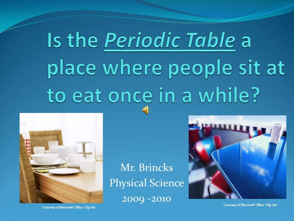 Mr. Brincks Physical Science 2009 -2010