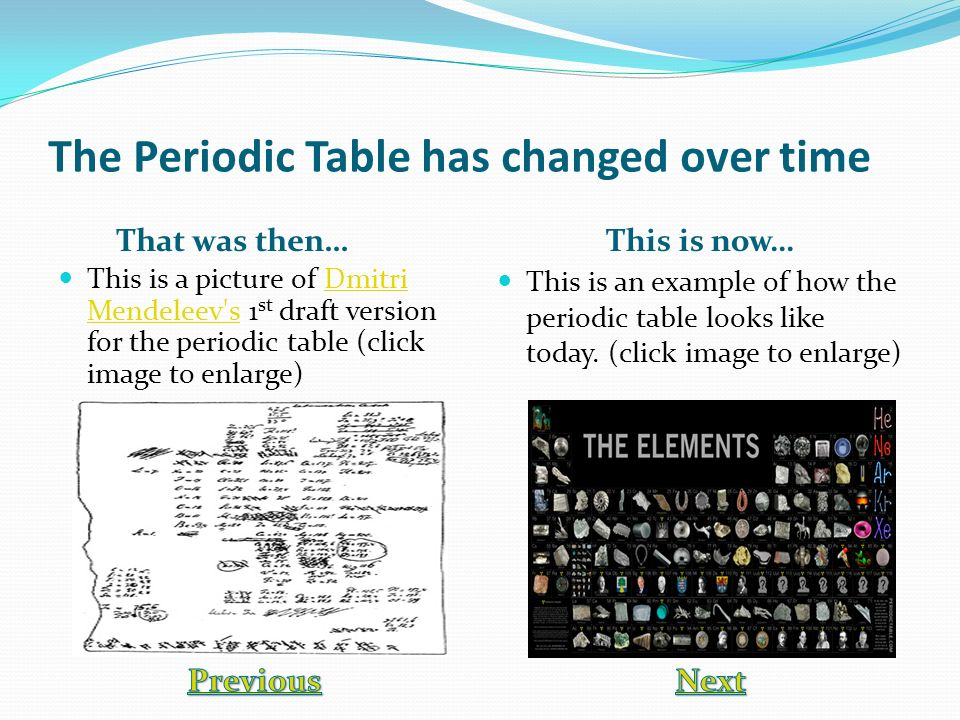 The Periodic Table has changed over time