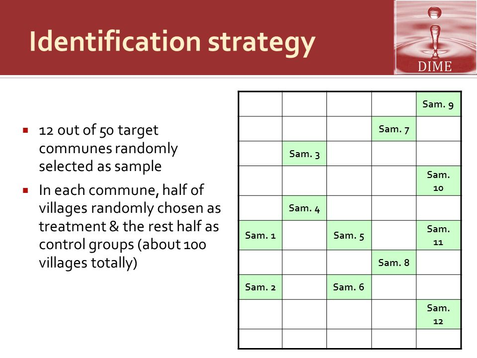 Identification strategy