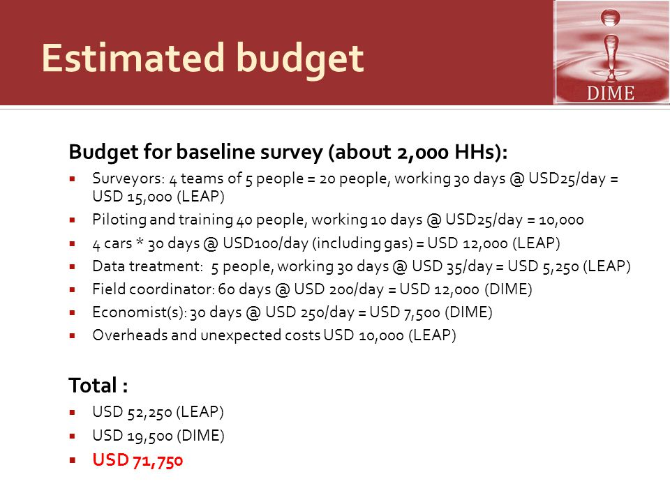 Estimated budget Budget for baseline survey (about 2,000 HHs): Total :