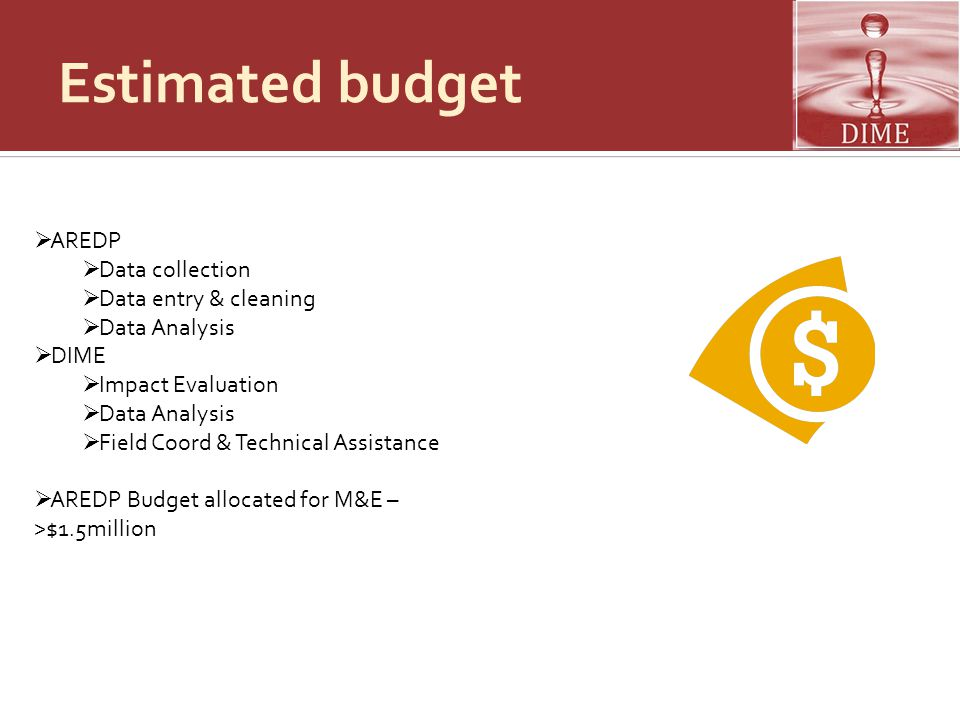 Estimated budget AREDP Data collection Data entry & cleaning