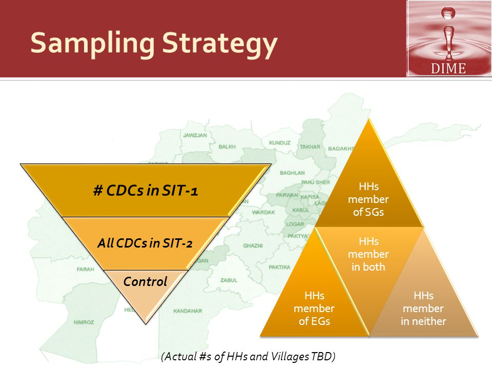 Sampling Strategy # CDCs in SIT-1 Control All CDCs in SIT-2