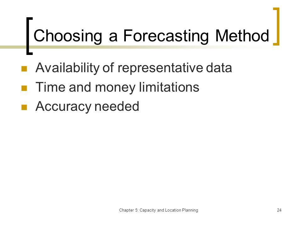 Choosing a Forecasting Method