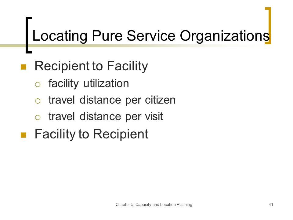 Locating Pure Service Organizations
