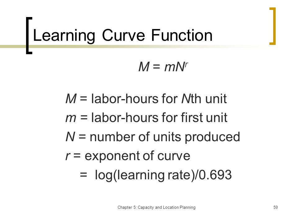 Learning Curve Function