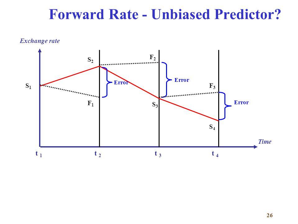 Forward Rate - Unbiased Predictor