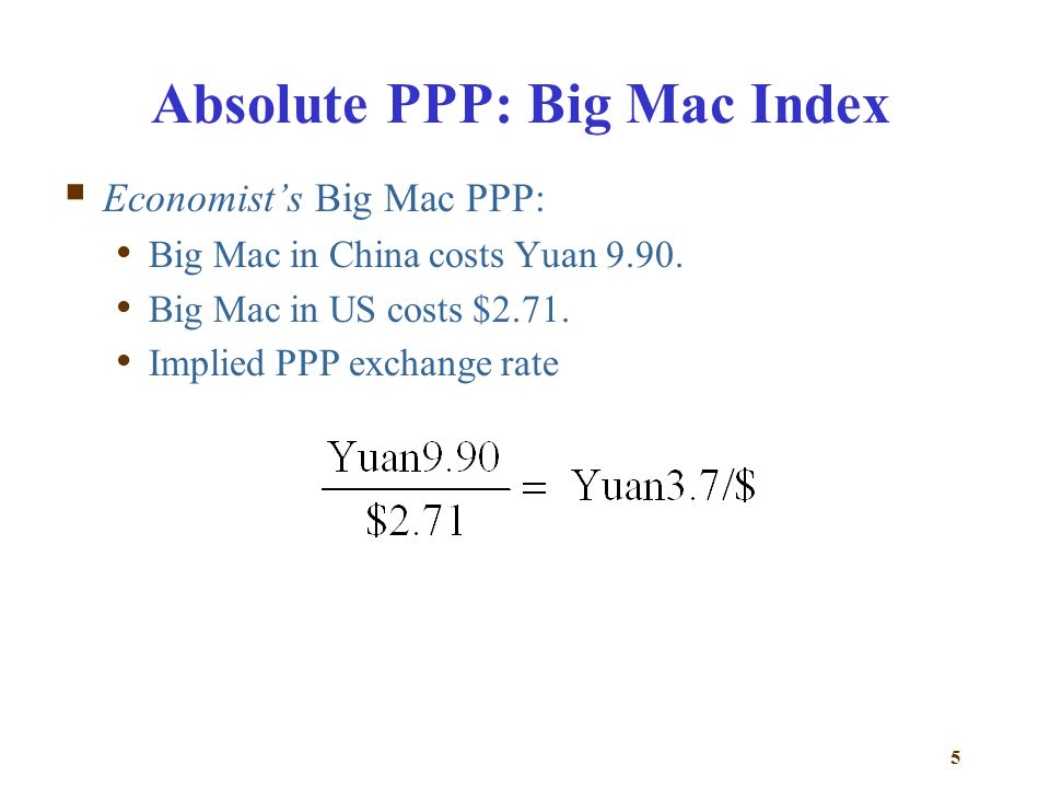 Absolute PPP: Big Mac Index