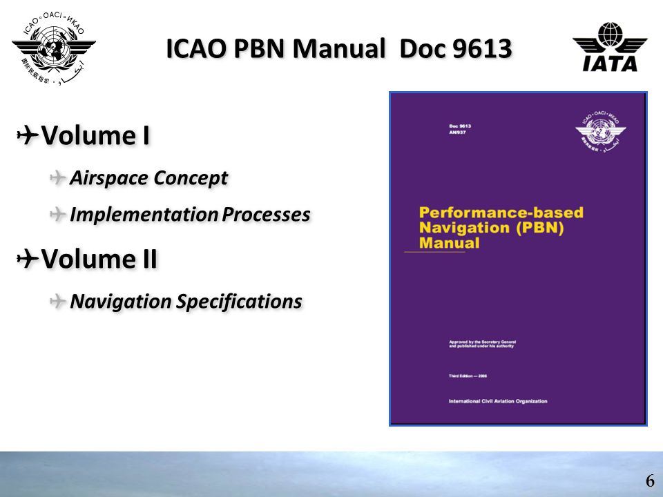 ICAO PBN Manual Doc 9613 Volume I Volume II Airspace Concept