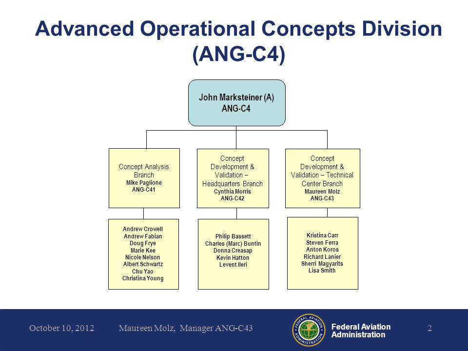 Advanced Operational Concepts Division (ANG-C4)