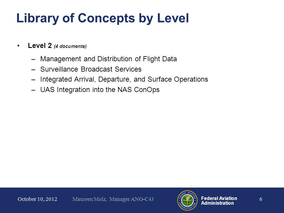 Library of Concepts by Level