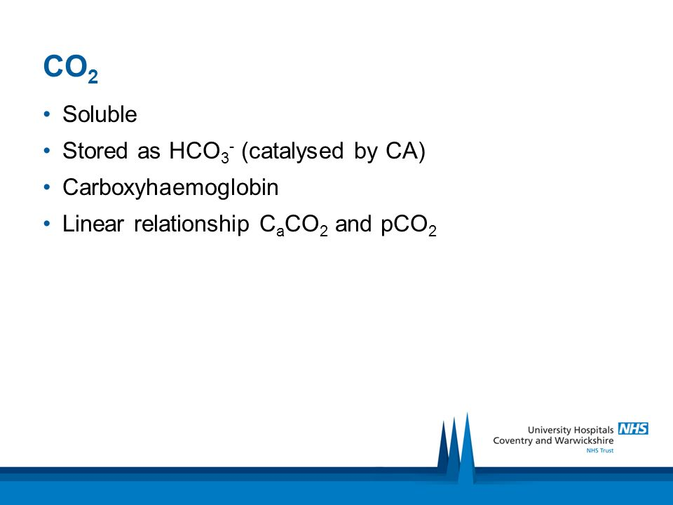 CO2 Soluble Stored as HCO3- (catalysed by CA) Carboxyhaemoglobin