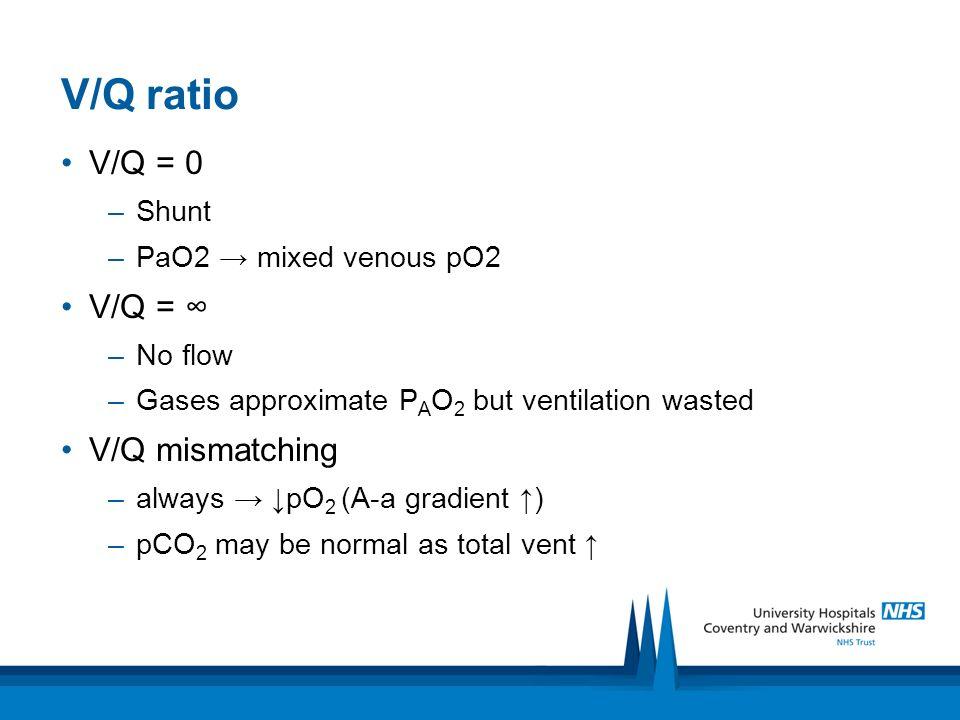 V/Q ratio V/Q = 0 V/Q = ∞ V/Q mismatching Shunt