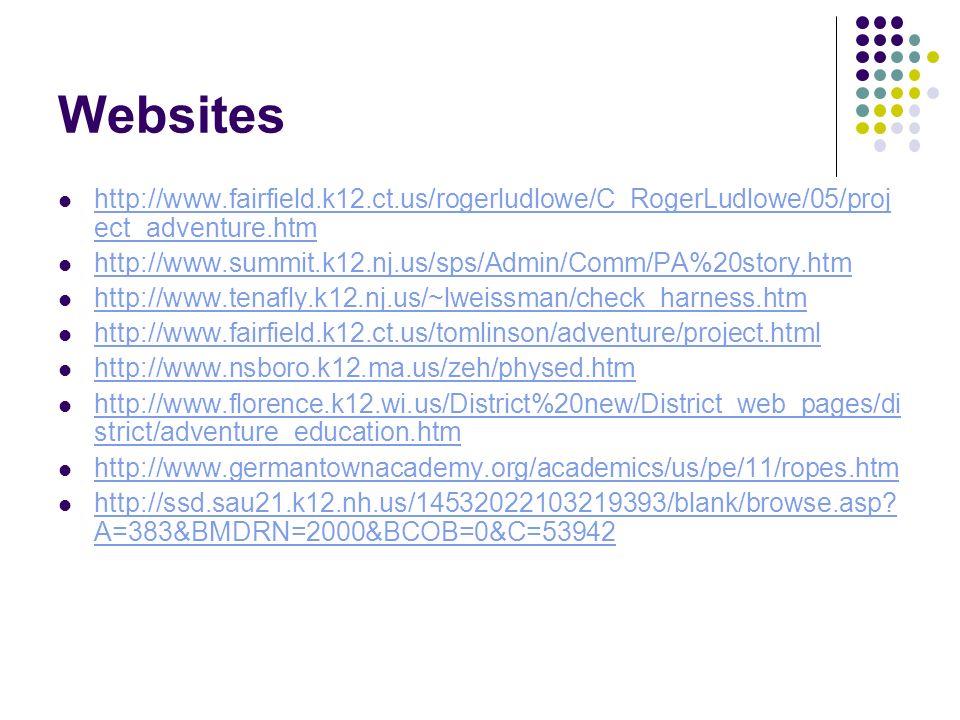 Websites http://www.fairfield.k12.ct.us/rogerludlowe/C_RogerLudlowe/05/project_adventure.htm.