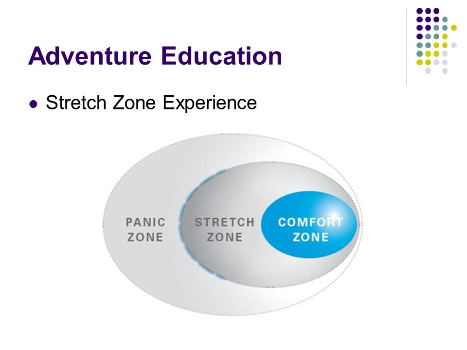 Adventure Education Stretch Zone Experience