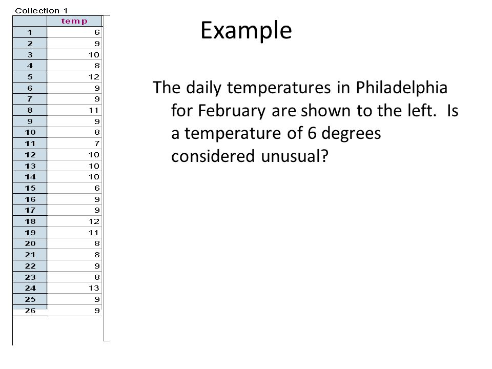 Example The daily temperatures in Philadelphia for February are shown to the left.