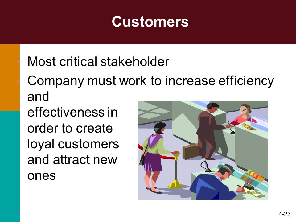Customers Most critical stakeholder