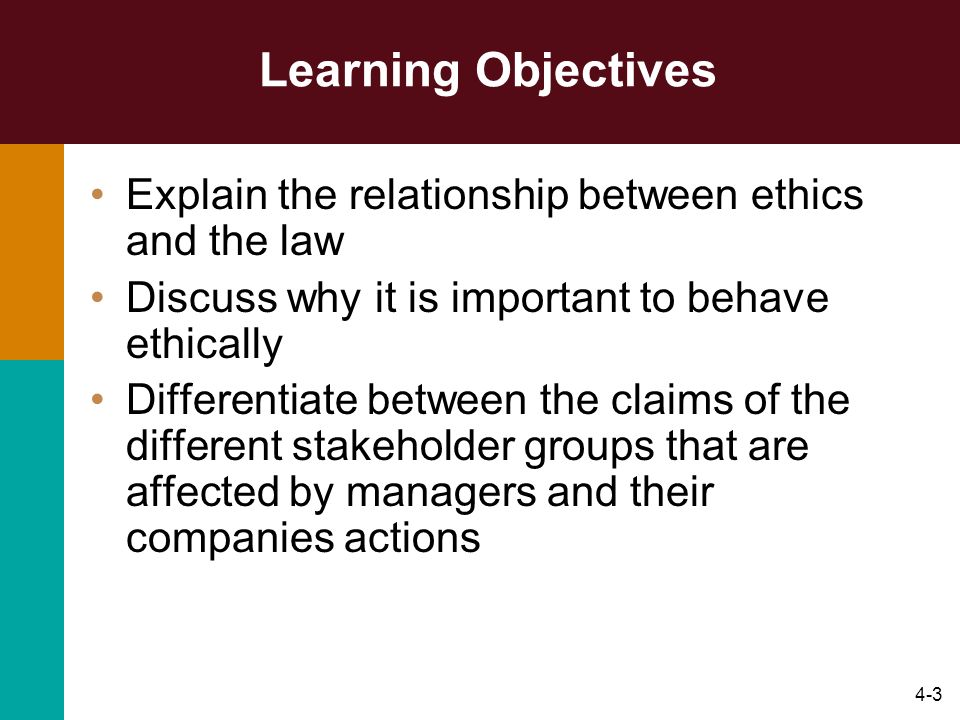 Learning Objectives Explain the relationship between ethics and the law. Discuss why it is important to behave ethically.