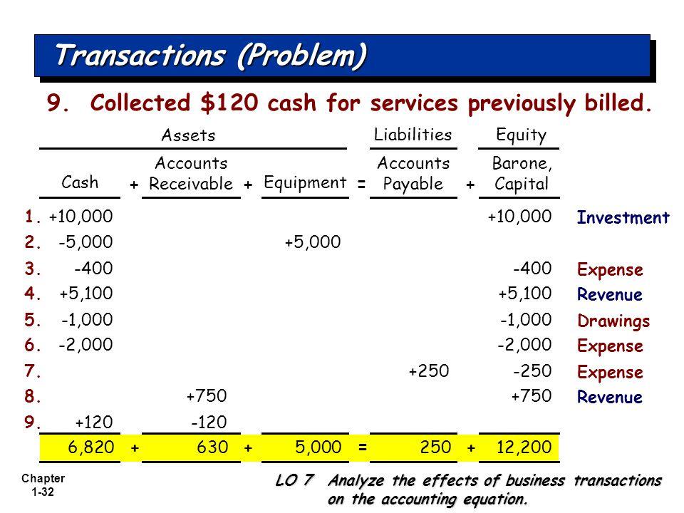 Transactions (Problem)