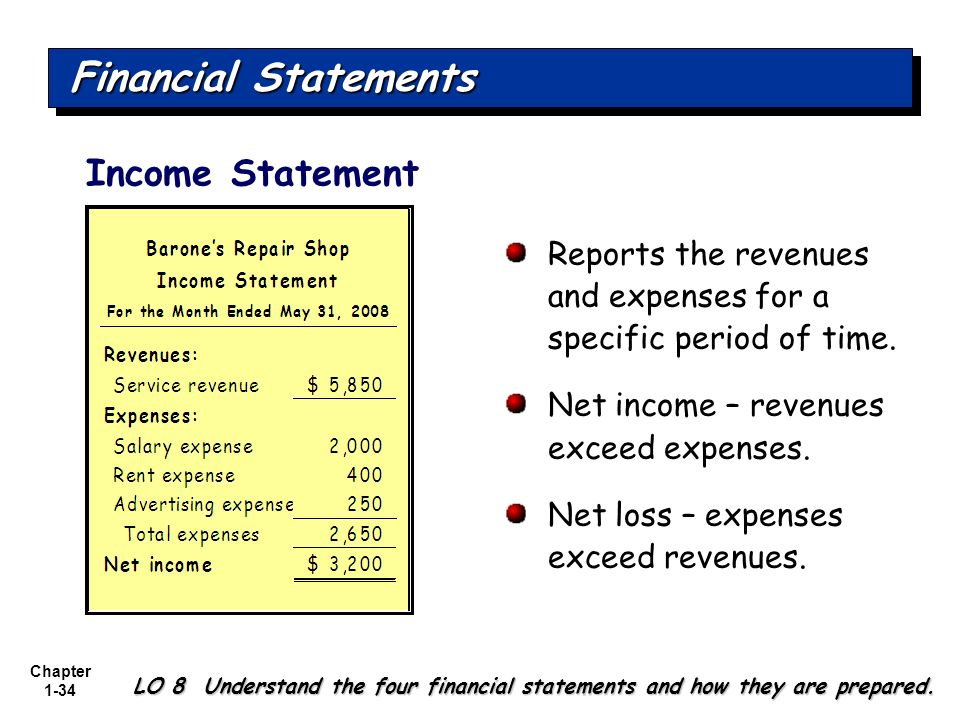 Financial Statements Income Statement